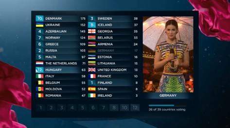 Foto: Eurovision.tv.